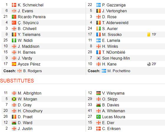 Leicerster - Tottenham 2-1: Harry Kane ghi bàn nhưng Maddison nhấn chìm Gà trống ảnh 2