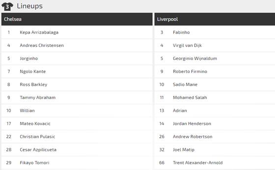 Nhận định Chelsea – Liverpool: Đại chiến ở Stamford Bridge ảnh 2