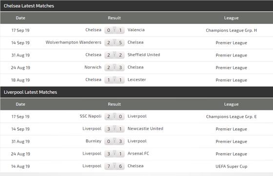 Nhận định Chelsea – Liverpool: Đại chiến ở Stamford Bridge ảnh 4