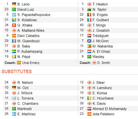 Arsenal - Aston Villa 3-2: Pepe, Callum, Aubameyang xuất sắc lội ngược dòng ảnh 2