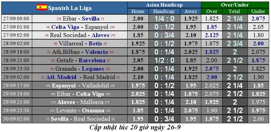 Máu lửa trận derby thành Madrid – Hazard đụng độ Costa ảnh 1