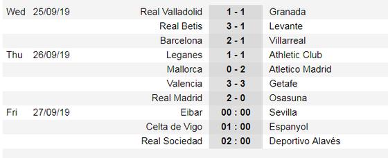 Máu lửa trận derby thành Madrid – Hazard đụng độ Costa ảnh 4