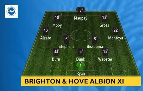 Chelsea - Brighton 2-0: Jorginho và Willian lập công ảnh 2