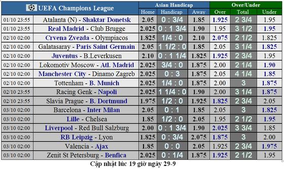 Lịch thi đấu Champions League ngày 1-10: Tottenham đụng Hùm xám Munich (Mới cập nhật) ảnh 4