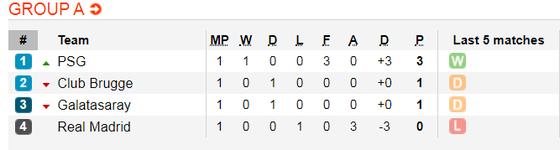 Nhận định Galatasaray – PSG: Tốc độ thần kỳ của Kylian Mbappe (Mới cập nhật) ảnh 2