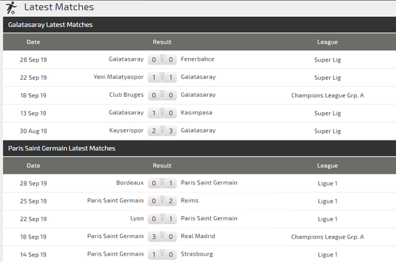 Nhận định Galatasaray – PSG: Tốc độ thần kỳ của Kylian Mbappe (Mới cập nhật) ảnh 4