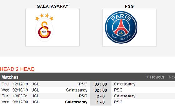 Nhận định Galatasaray – PSG: Tốc độ thần kỳ của Kylian Mbappe (Mới cập nhật) ảnh 5