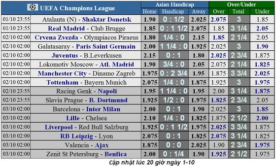 Lịch thi đấu Champions League ngày 1-10: Tottenham đụng Hùm xám Munich (Mới cập nhật) ảnh 2