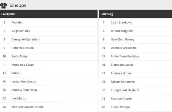 Nhận định Liverpool – Salzburg: Pháo hoa trên sân Anfield (Mới cập nhật) ảnh 5