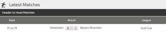 Nhận định Tottenham – Bayern Munich: Bất phân thắng bại (Mới cập nhật) ảnh 4