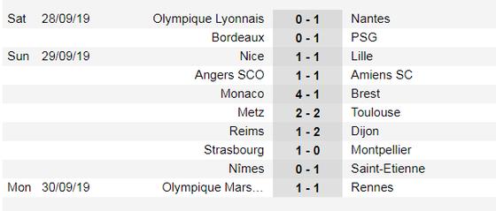 Saint Etienne thay HLV trưởng trước trận gặp Lyon? ảnh 1