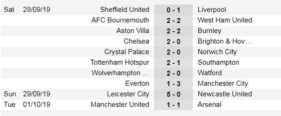 Lịch thi đấu Ngoại hạng Anh, vòng 8: Bầy cáo thách thức Liverpool ảnh 3