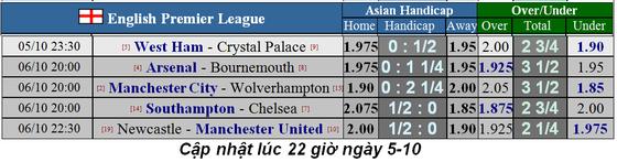 Nhận định Arsenal – Bournemouth: Dạo mát ở Emirates (Mới cập nhật) ảnh 5