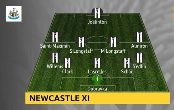 Newcastle - Man United 1-0: Nhóc Longstaff ghi bàn, Chích chòe nhấn chìm Quỷ đỏ ảnh 1