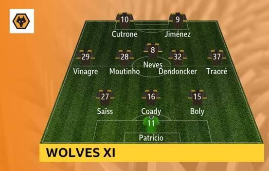 Man City - Wolves 0-2: Adama Traore ghi cú đúp, hạ gục nhà vô địch ảnh 2