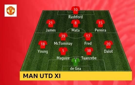 Newcastle - Man United 1-0: Nhóc Longstaff ghi bàn, Chích chòe nhấn chìm Quỷ đỏ ảnh 2