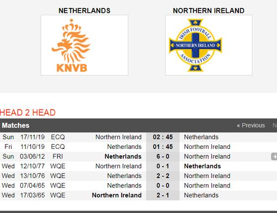 Nhận định EURO 2020 Hà Lan – Bắc Ailen: Cuộc chiến không cân sức (Mới cập nhật) ảnh 3
