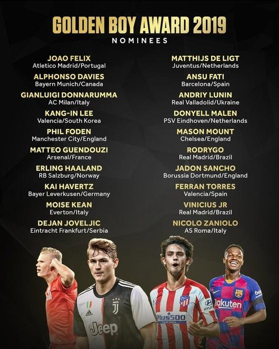 Lộ diện chân dung 20 ứng viên Golden Boy 2019 ảnh 1