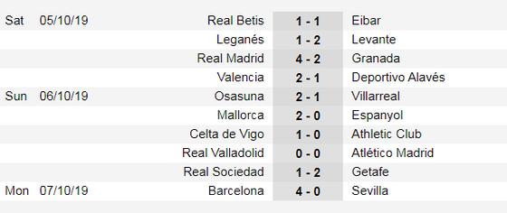 Lịch thi đấu Liga và Serie A ngày 19-10: Real Madrid đến Mallorca  (Mới cập nhật) ảnh 3