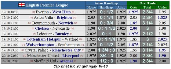 Nhận định Tottenham – Watford: Harry Kane phục hồi công lực ảnh 4
