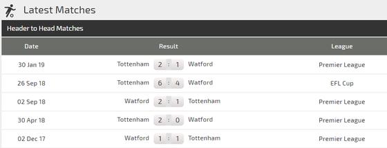 Nhận định Tottenham – Watford: Harry Kane phục hồi công lực ảnh 2