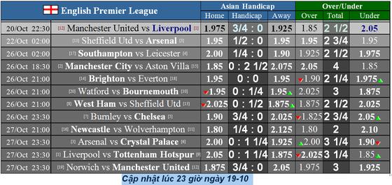 Nhận định Man United – Liverpool: Ngăn làn sóng dữ (Mới cập nhật) ảnh 5