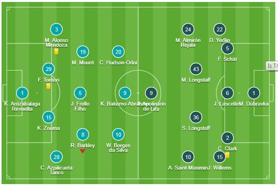 Chelsea - Newcastle 1-0: Người hùng Marcos Alonso ảnh 1