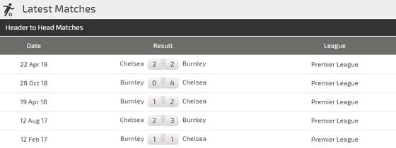 Nhận định Burnley - Chelsea: Chờ xem Mason Mount và Abraham tỏa sáng ảnh 1
