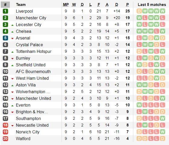 Nhận định Brighton – Everton:  Bất phân thắng bại ảnh 4
