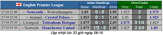 Nhận định Norwich – Man United: Quỷ đỏ trước cơ hội lưu danh muôn thuở (Mới cập nhật) ảnh 5
