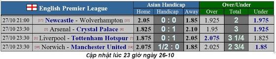 Nhận định Liverpool - Tottebnham: Mo Salah đua tài Harry Kane (Mới cập nhật) ảnh 2