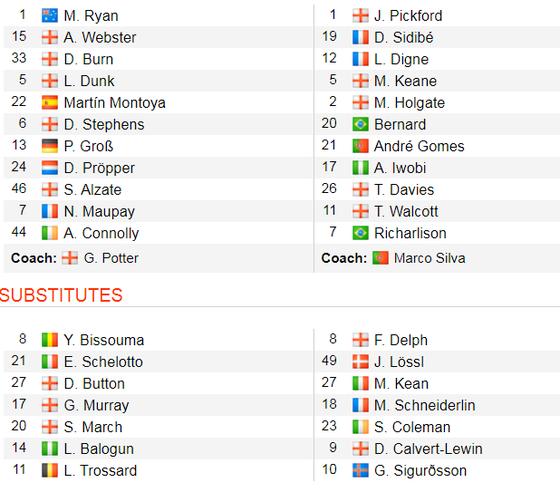 Brighton - Everton 3-2: Lucas Digne đốt lưới nhà giúp Mồng biển thắng ngược phút cuối ảnh 2