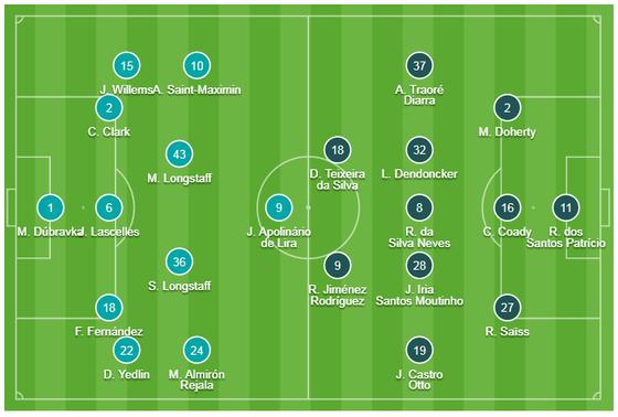Newcastle - Wolves 1-1: Jonny giành lại điểm cho Bầy sói ảnh 1