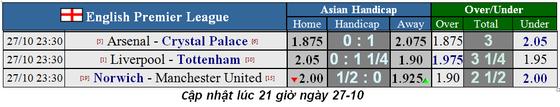 Nhận định Norwich – Man United: Quỷ đỏ trước cơ hội lưu danh muôn thuở (Mới cập nhật) ảnh 1