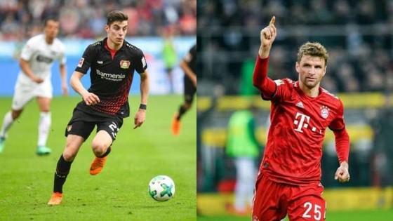 Kai Havertz và Thomas Muller