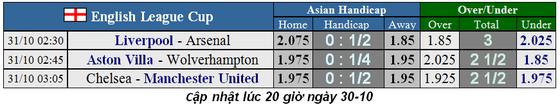 Lịch thi đấu cúp Liên đoàn Anh, Carabao Cup ngày 31-10: Chelsea đại chiến Man United ảnh 1