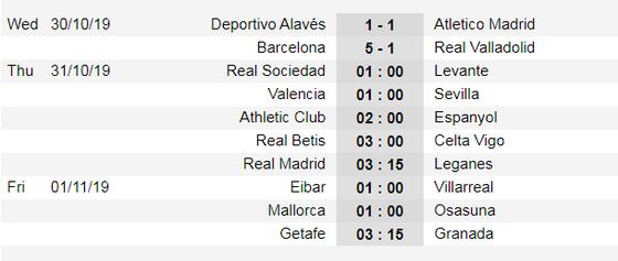 Lịch thi đấu La Liga và Serie A ngày 31-10: Real Madrid lên tiếng (Mới cập nhật) ảnh 3