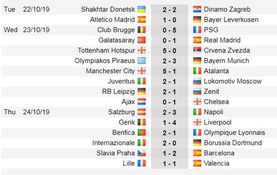 Lịch thi đấu Champions League ngày 6-11: Ajax quyết đòi món nợ Chelsea (Mới cập nhật) ảnh 4