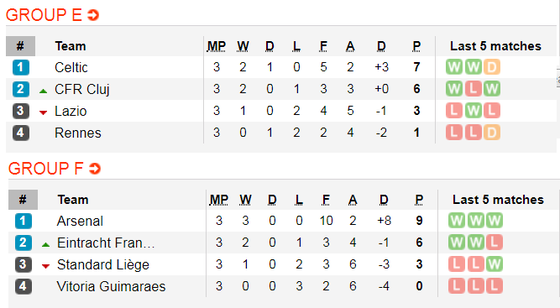 Lịch thi đấu Europa League, đêm 8-11: Man United chạm đích (Mới cập nhật) ảnh 6