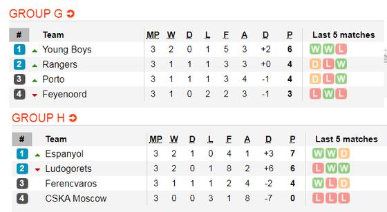 Lịch thi đấu Europa League, đêm 8-11: Man United chạm đích (Mới cập nhật) ảnh 7