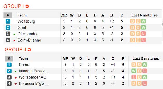 Lịch thi đấu Europa League, đêm 8-11: Man United chạm đích (Mới cập nhật) ảnh 8