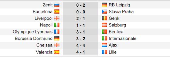 Lịch thi đấu Champions League, ngày 7-11: Juventus và Man City sớm đoạt vé ảnh 3