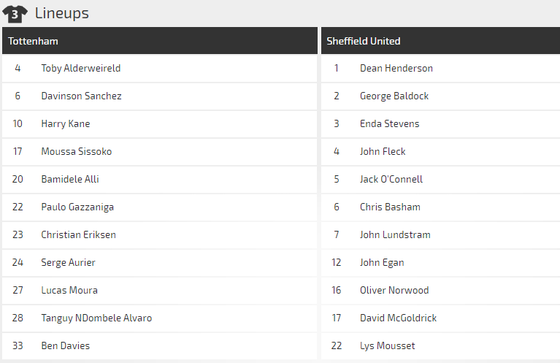 Nhận định Tottenham – Sheffield: Quyền lực Harry Kane  ảnh 1