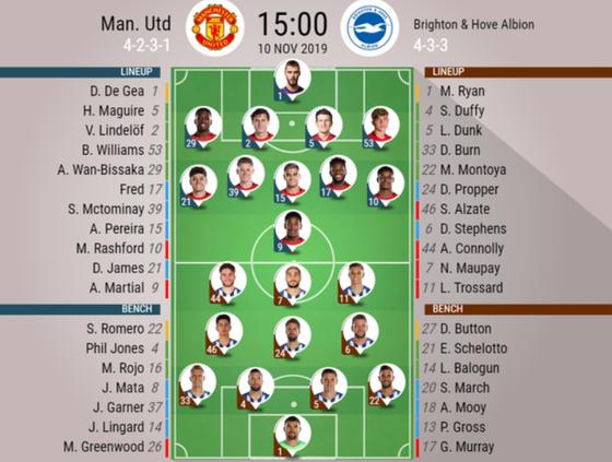 Man United - Brighton 3-1: Đòn phản công độc địa của Solskjaer ảnh 1