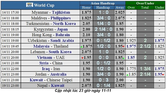 Lịch thi đấu vòng loại World Cup 2022: Nhà cái đoán Việt Nam từ hòa đến thắng UAE (Mới cập nhật) ảnh 4