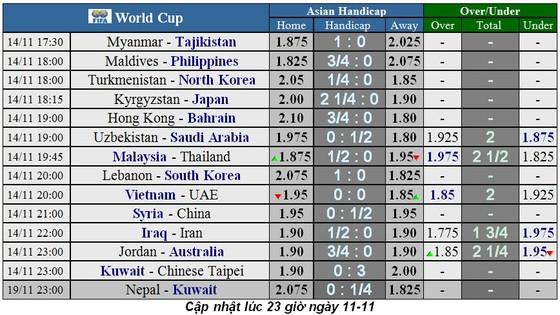 Lịch thi đấu vòng loại World Cup 2022: Nhà cái đoán Việt Nam từ hòa đến thắng UAE (Mới cập nhật) ảnh 3