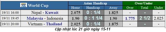 Lịch thi đấu vòng loại World Cup 2022, ngày 19-11: Việt Nam nhỉnh hơn người Thái (Mới cập nhật) ảnh 1