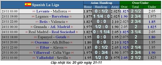 Lịch thi đấu La Liga và Serie A cuối tuần, ngày 24-11: Atalanta phong tỏa Ronaldo (Mới cập nhật) ảnh 3