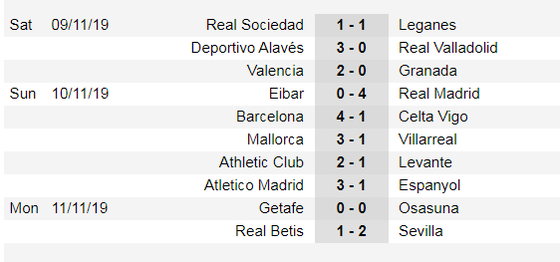 Lịch thi đấu La Liga và Serie A cuối tuần, ngày 24-11: Atalanta phong tỏa Ronaldo (Mới cập nhật) ảnh 4