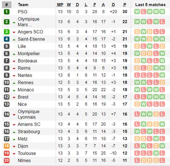 Lịch thi đấu La Liga và Serie A cuối tuần, ngày 24-11: Atalanta phong tỏa Ronaldo (Mới cập nhật) ảnh 18